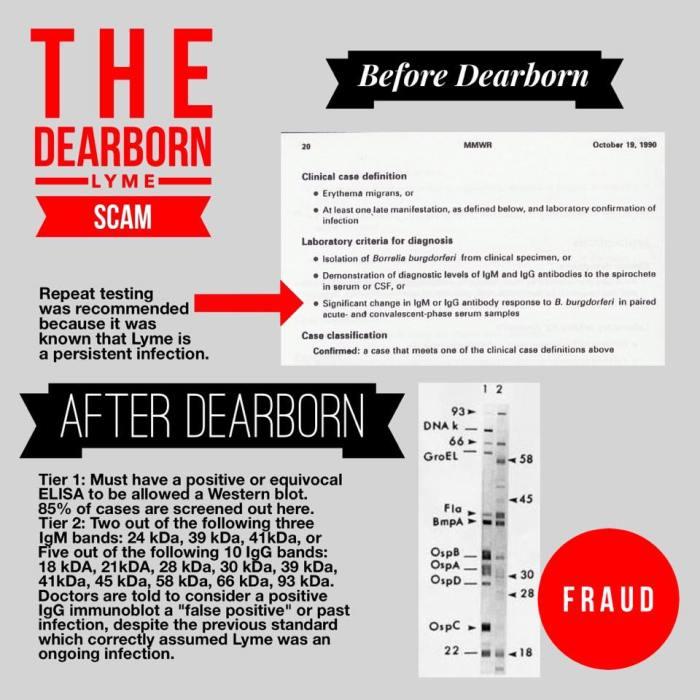 meme_Dearborn1